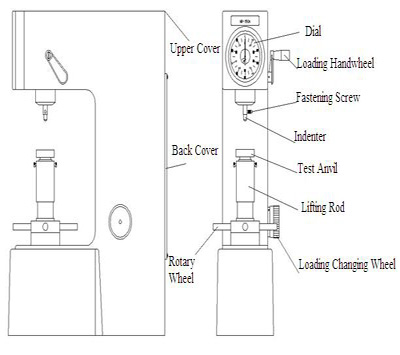 whirlpool dishwasher wiring diagram with Ice Maker Wiring Harness on Heating Element Replacement In Addition Washing Machine Wiring Diagram additionally Domestic Refrigerator Wiring Diagram additionally Electric Range Wiring Diagram as well Dryer Wiring Diagram Likewise Whirlpool Door Parts On besides Kenmore Dryer Wiring Diagram Manual.